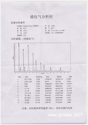 液化气全分析谱图22.JPG